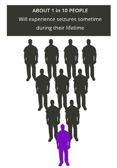 Epilepsy | Epilepsy Mumbai